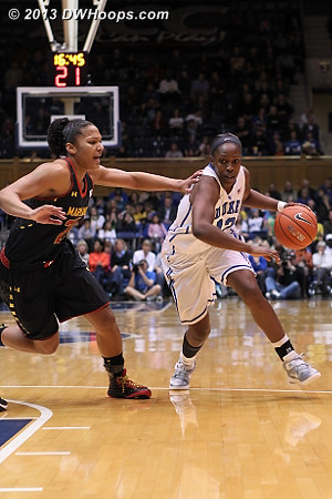 Two of our three ACC Women's Basketball digest cover girls go head-to-head  - Duke Tags: #12 Chelsea Gray - MD Players: #25 Alyssa Thomas