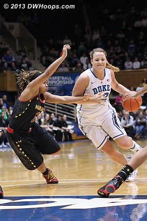 Liston drives on Austin  - Duke Tags: #32 Tricia Liston - MD Players: #0 Sequoia Austin
