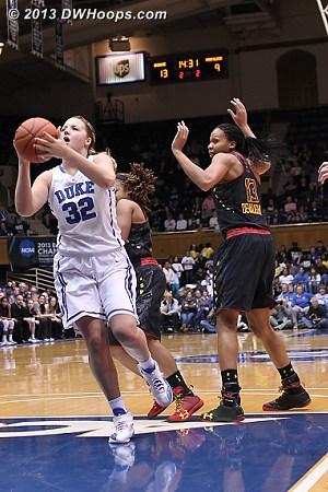 Liston scores on the Duke possession that shouldn't have been  - Duke Tags: #32 Tricia Liston