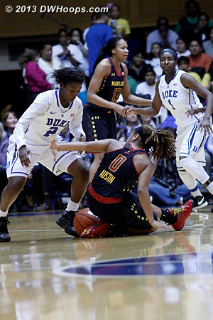 Sequoia Austin loses control of the ball  - Duke Tags: #2 Alexis Jones - MD Players: #0 Sequoia Austin