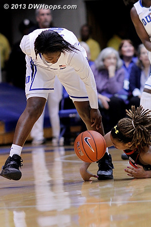 Battle for the loose ball  - Duke Tags: #2 Alexis Jones - MD Players: #0 Sequoia Austin