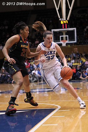 Haley Peters drives as Tianna Hawkins guards the lane  - Duke Tags: #33 Haley Peters - MD Players: #21 Tianna Hawkins