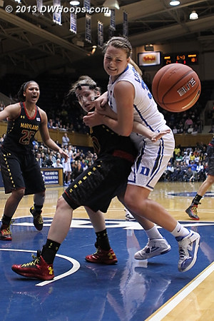 Tricia Liston and Katie Rutan tangle in the paint  - Duke Tags: #32 Tricia Liston - MD Players: #40 Katie Rutan