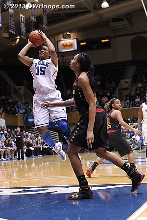 Richa Jackson again can't hit a good look  - Duke Tags: #15 Richa Jackson