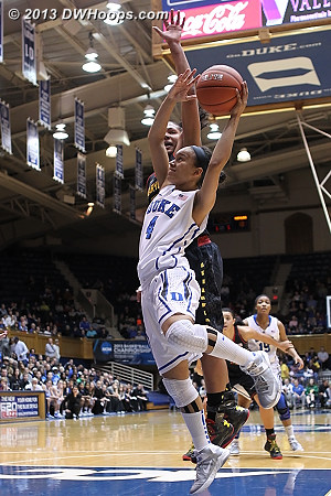 Alyssa Thomas comes from the top to block Chloe Wells' layup  - Duke Tags: #4 Chloe Wells - MD Players: #25 Alyssa Thomas