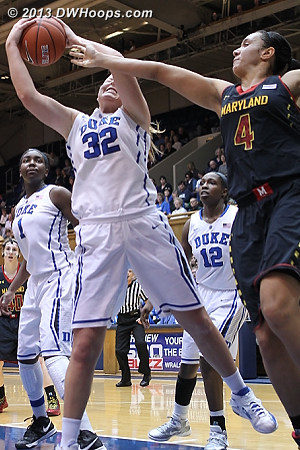 Tricia Liston wrests one of her six rebounds away from Malina Howard  - Duke Tags: #32 Tricia Liston - MD Players: #4 Malina Howard