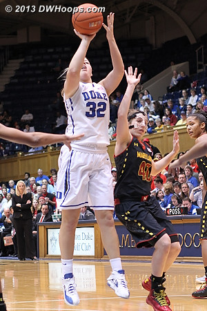 Liston fouled by Rutan, two free throws make it 33-28 Duke  - Duke Tags: #32 Tricia Liston - MD Players: #40 Katie Rutan