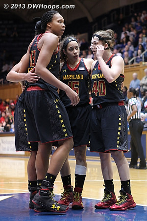 Maryland huddle  - MD Players: #13 Alicia DeVaughn, #40 Katie Rutan, #15 Chloe Pavlech