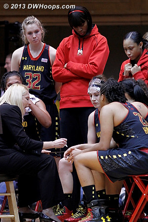 Maryland huddle shot gives our first look at Caitlin Adams, a walk-on from the Terps volleyball team who transferred to College Park from College Station (Texas A&M)  - MD Players: Head Coach Brenda Frese, #3 Brene Moseley, #5 Essence Townsend, #40 Katie Rutan, #32 Caitlin Adams
