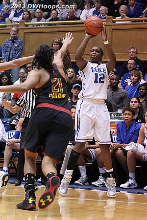 A cold-blooded three from Chelsea Gray puts Duke back in the lead to stay.  The Terps led for about two minutes.  - Duke Tags: #12 Chelsea Gray