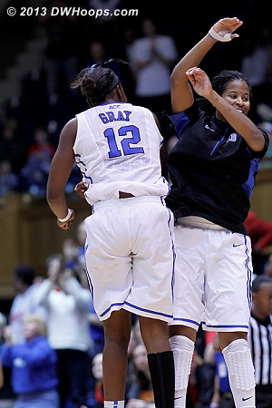 Ka'lia comes off the bench to meet Chelsea as Duke has taken a 49-44 lead  - Duke Tags: #12 Chelsea Gray, #14 Ka'lia Johnson