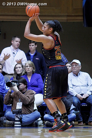 Thomas gets the open look after the Terp timeout but no luck  - MD Players: #25 Alyssa Thomas