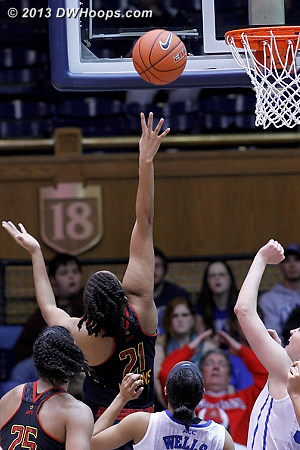 Hawkins cuts the Terps deficit to five, but a Duke run would follow  - MD Players: #21 Tianna Hawkins