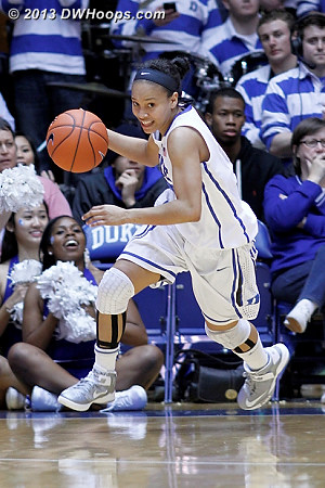 Wells starts a Duke fast break  - Duke Tags: #4 Chloe Wells