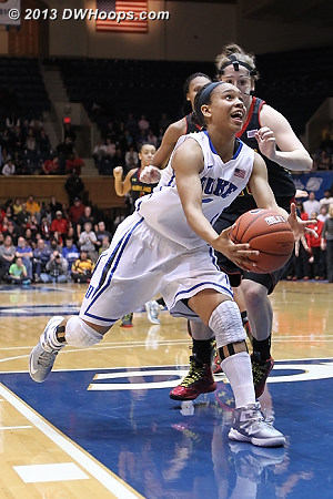 Chloe Wells goes to the basket  - Duke Tags: #4 Chloe Wells