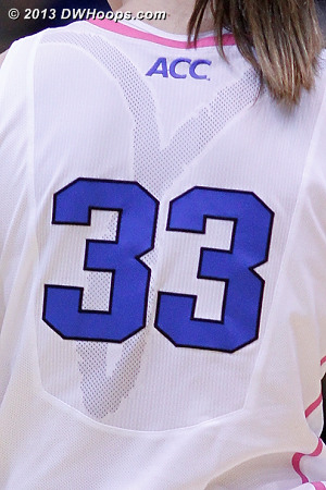 Duke's jerseys featured the Yow Fund logo