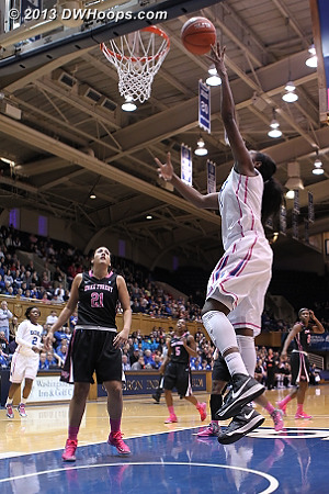 Williams second missed layup in the first two minutes, this one was uncontested  - Duke Tags: #1 Elizabeth Williams