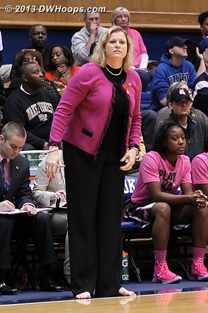 Wake coach Jen Hoover coached without shoes in support of the Samaritan's Feet charity  - WAKE Players: Head Coach Jen Hoover