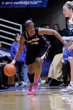 ACCWBBDigest Photo  - WAKE Players: #33 Asia Williams