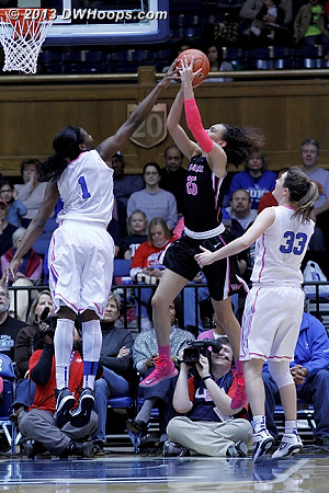 Rejection by Williams  - Duke Tags: #1 Elizabeth Williams  - WAKE Players: #25 Dearica Hamby