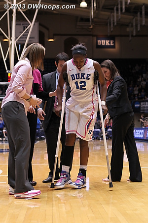 Duke's Chelsea Gray is helped off the court Sunday after dislocating her kneecap. She'll need surgery and will miss the rest of the 2013 season.