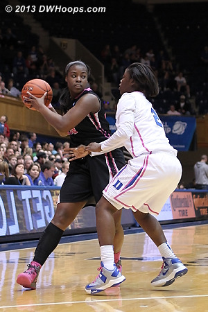 ACCWBBDigest Photo  - Duke Tags: #2 Alexis Jones - WAKE Players: #33 Asia Williams