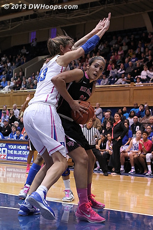 ACCWBBDigest Photo  - Duke Tags: #43 Allison Vernerey - WAKE Players: #21 Sandra Garcia