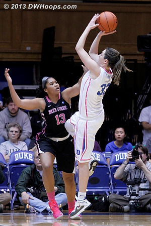 Haley Peters fouled in the act with 4 seconds left in the first half.  Free throws gave Duke 37-28 advantage at the break.  - Duke Tags: #33 Haley Peters - WAKE Players: #13 Mykala Walker