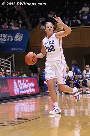 Liston running the Duke offense  - Duke Tags: #32 Tricia Liston
