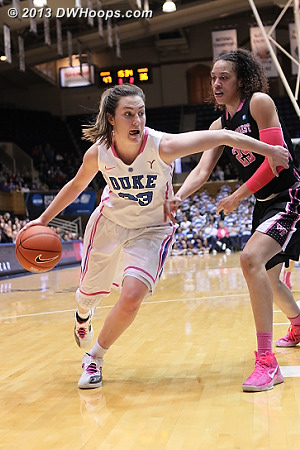 Haley Peters drives past Dearica Hamby  - Duke Tags: #33 Haley Peters - WAKE Players: #25 Dearica Hamby
