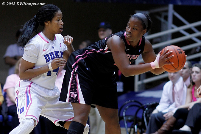 ACCWBBDigest Photo  - Duke Tags: #14 Ka'lia Johnson - WAKE Players: #33 Asia Williams
