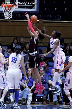 Foul on Elizabeth Williams  - Duke Tags: #1 Elizabeth Williams  - WAKE Players: #25 Dearica Hamby