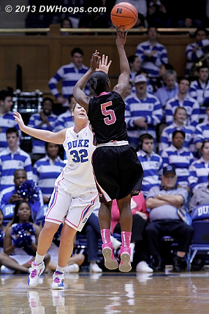 Chelsea Douglas scores the second of back-to-back threes, cutting Duke's lead from 11 to five  - WAKE Players: #5 Chelsea Douglas
