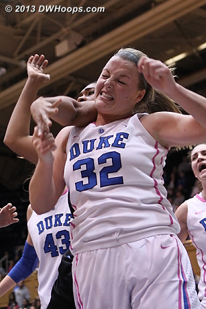Physical play inside  - Duke Tags: #32 Tricia Liston