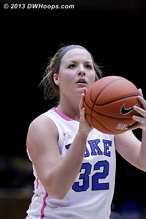 Liston puts Duke up 64-57, the calm before the storm  - Duke Tags: #32 Tricia Liston