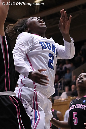 A miss by Jones led to a Duke shot clock violation  - Duke Tags: #2 Alexis Jones