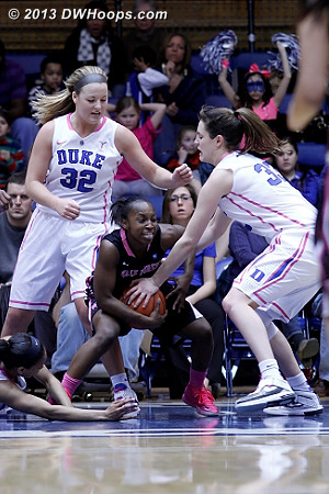 Key Sequence: Peters tries to tie up Douglas  - Duke Tags: #33 Haley Peters - WAKE Players: #5 Chelsea Douglas