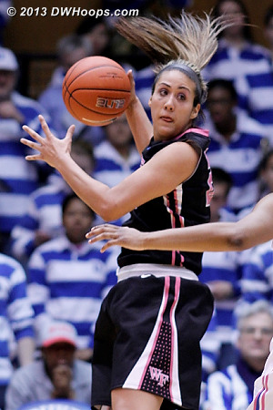 ACCWBBDigest Photo  - WAKE Players: #21 Sandra Garcia