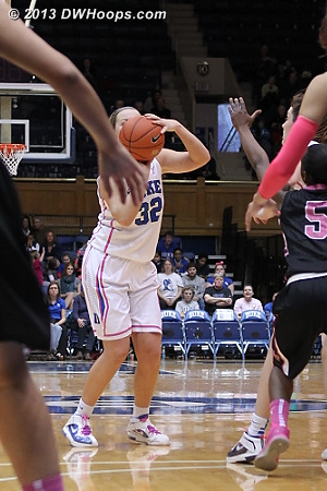 Tricia Liston drains her fifth three of the game, Duke leads 72-67 with 2:15 left  - Duke Tags: #32 Tricia Liston
