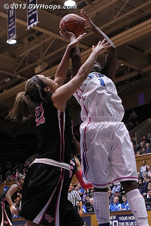 Garcia fouls Williams in the act.  Liz would make 1-2, Duke leads 75-70.  - Duke Tags: #1 Elizabeth Williams  - WAKE Players: #21 Sandra Garcia
