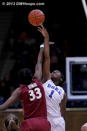 Opening Tip  - Duke Tags: #1 Elizabeth Williams  - FSU Players: #33 Natasha Howard