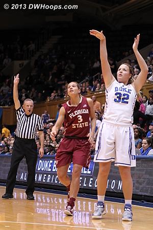 Liston hits Duke's first basket, Devils lead 3-2  - Duke Tags: #32 Tricia Liston - FSU Players: #3 Alexa Deluzio