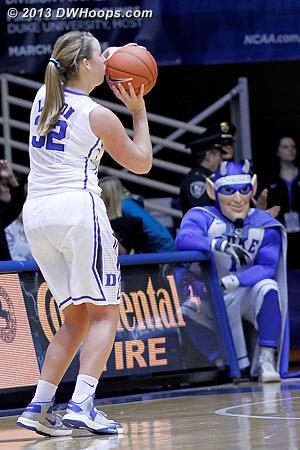 Liston trey breaks the 14-14 tie  - Duke Tags: #32 Tricia Liston