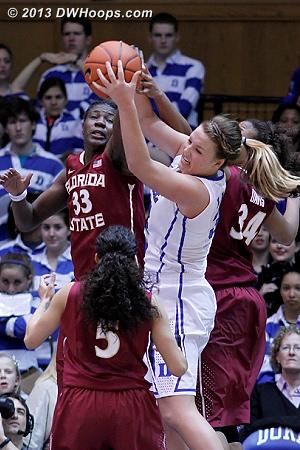 Battle for a rebound  - Duke Tags: #32 Tricia Liston - FSU Players: #33 Natasha Howard, #34 Chelsea Davis