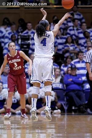 Chloe Wells fires a three to give Duke a 20-18 halftime advantage  - Duke Tags: #4 Chloe Wells