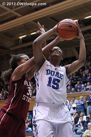Chelsea Davis gets a hand on Richa Jackson's shot  - Duke Tags: #15 Richa Jackson - FSU Players: #34 Chelsea Davis