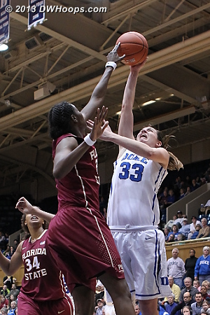 Rejection by Howard adds to Peters' shooting woes  - Duke Tags: #33 Haley Peters - FSU Players: #33 Natasha Howard