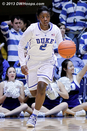Alexis Jones back running point in the second half, and it made a big difference for Duke  - Duke Tags: #2 Alexis Jones