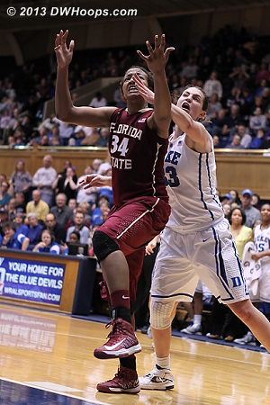 Rebound battle  - Duke Tags: #33 Haley Peters - FSU Players: #34 Chelsea Davis