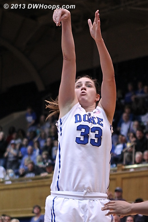 After an 0-8 start, Haley Peters hits a big bucket to put Duke up 26-24  - Duke Tags: #33 Haley Peters